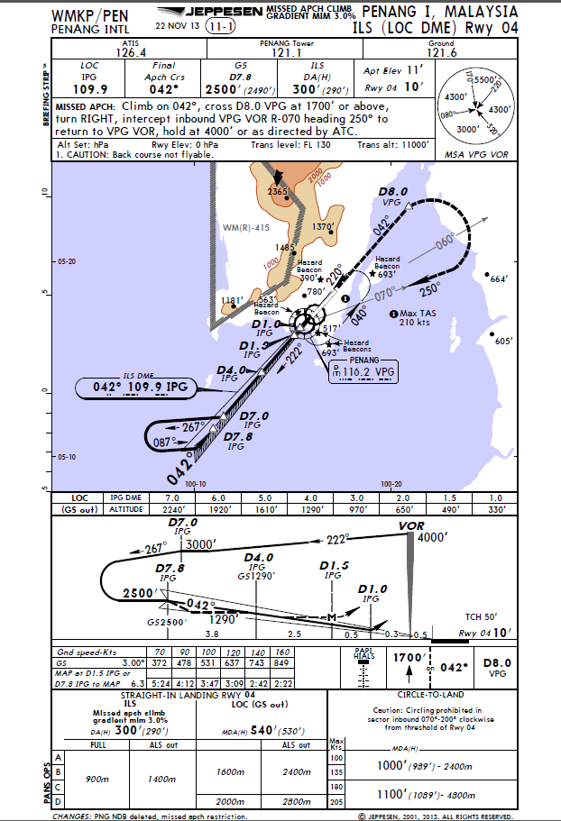 Approach chart for ILS runway 04 at Penang